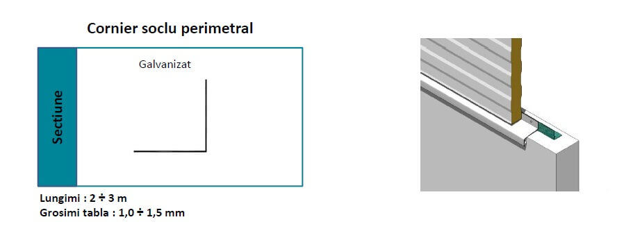 Cornier-soclu-perimetral