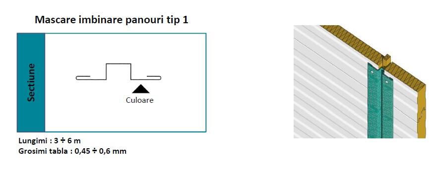 Mascare-imbinare-panouri-tip-1