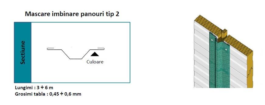 Mascare-imbinare-panouri-tip-2